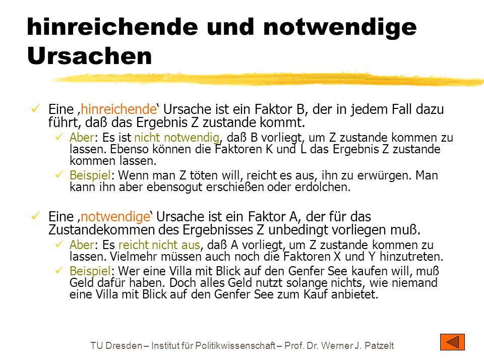 TU Dresden – Institut für Politikwissenschaft – Prof. Dr. Werner J. Patzelt hinreichende und notwendige Ursachen Eine hinreichende Ursache ist ein Fak