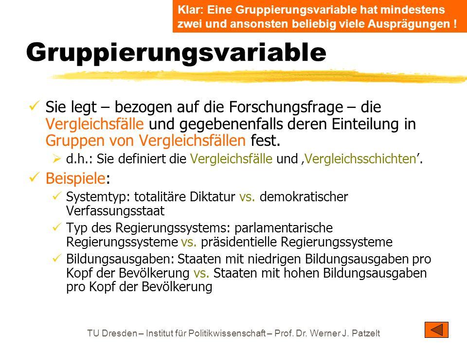 TU Dresden – Institut für Politikwissenschaft – Prof. Dr. Werner J. Patzelt Gruppierungsvariable Sie legt – bezogen auf die Forschungsfrage – die Verg