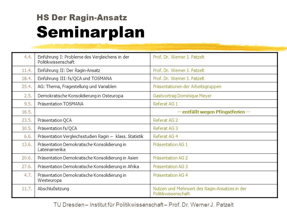 TU Dresden – Institut für Politikwissenschaft – Prof. Dr. Werner J. Patzelt HS Der Ragin-Ansatz Seminarplan 4.4.Einführung I: Probleme des Vergleichen