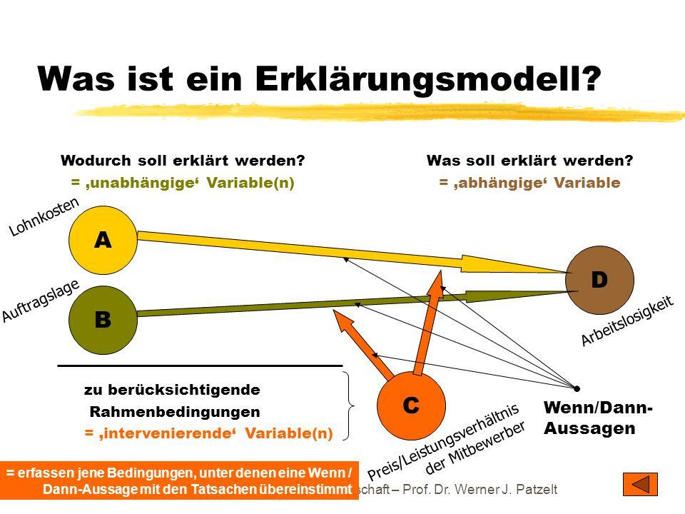 TU Dresden – Institut für Politikwissenschaft – Prof. Dr. Werner J. Patzelt Was ist ein Erklärungsmodell? Was soll erklärt werden? = abhängige Variabl