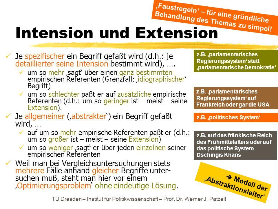 TU Dresden – Institut für Politikwissenschaft – Prof. Dr. Werner J. Patzelt Intension und Extension Je spezifischer ein Begriff gefaßt wird (d.h.: je