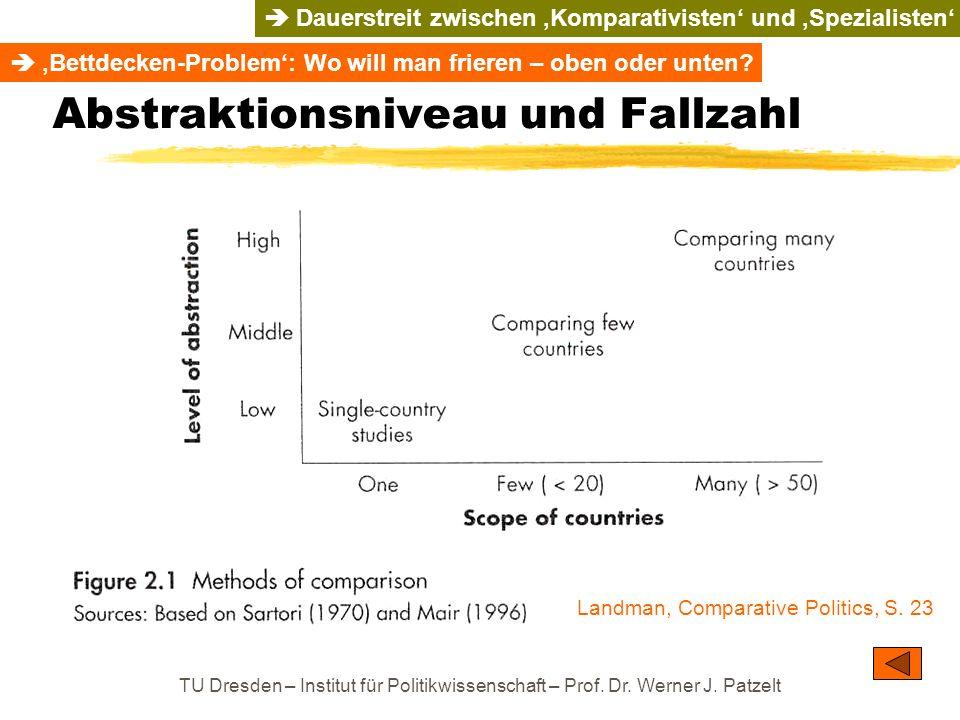 TU Dresden – Institut für Politikwissenschaft – Prof. Dr. Werner J. Patzelt Abstraktionsniveau und Fallzahl Landman, Comparative Politics, S. 23 Dauer