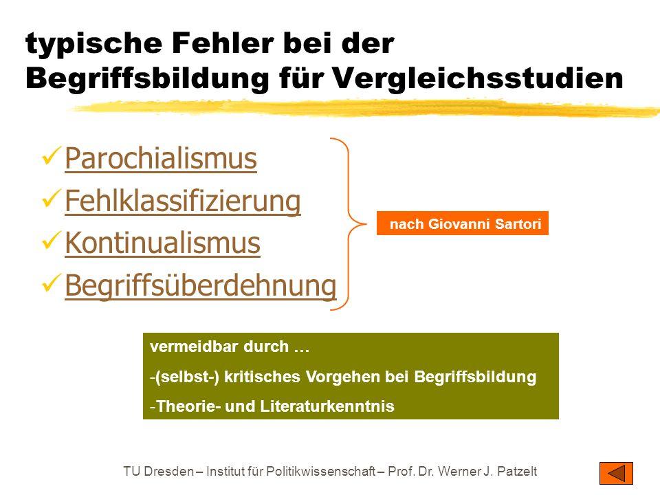 TU Dresden – Institut für Politikwissenschaft – Prof. Dr. Werner J. Patzelt typische Fehler bei der Begriffsbildung für Vergleichsstudien Parochialism