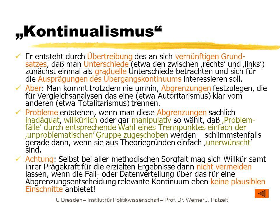 TU Dresden – Institut für Politikwissenschaft – Prof. Dr. Werner J. Patzelt Kontinualismus Er entsteht durch Übertreibung des an sich vernünftigen Gru