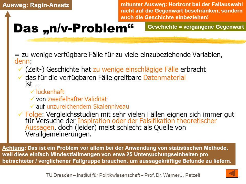 TU Dresden – Institut für Politikwissenschaft – Prof. Dr. Werner J. Patzelt Das n/v-Problem = zu wenige verfügbare Fälle für zu viele einzubeziehende