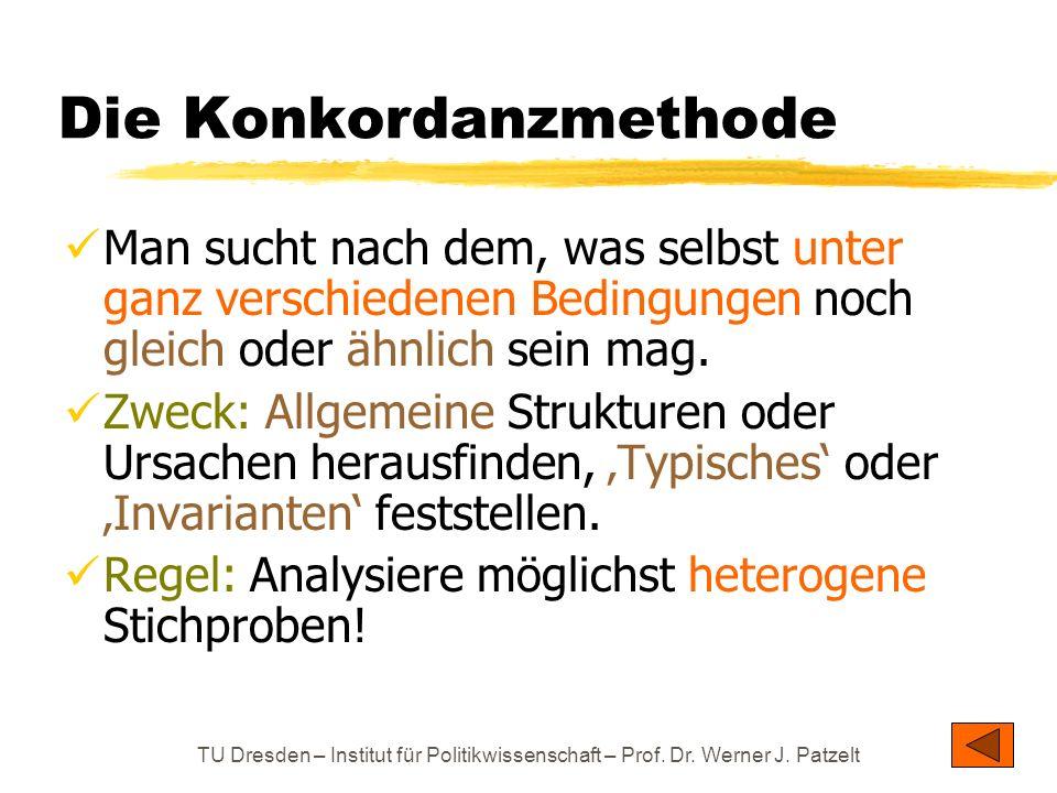 TU Dresden – Institut für Politikwissenschaft – Prof. Dr. Werner J. Patzelt Die Konkordanzmethode Man sucht nach dem, was selbst unter ganz verschiede