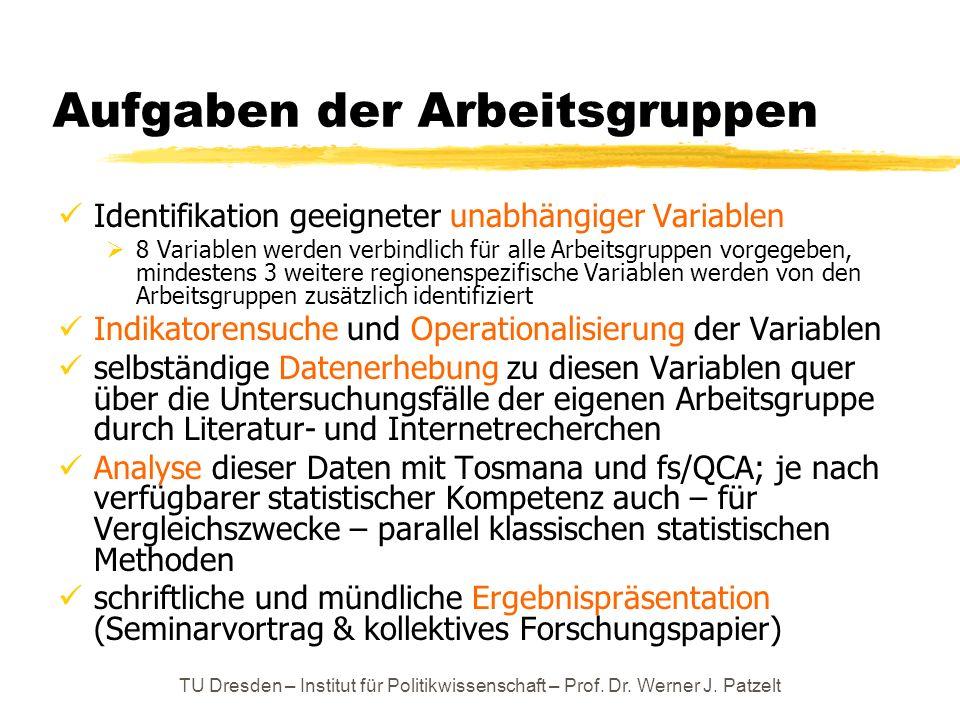 TU Dresden – Institut für Politikwissenschaft – Prof. Dr. Werner J. Patzelt Aufgaben der Arbeitsgruppen Identifikation geeigneter unabhängiger Variabl