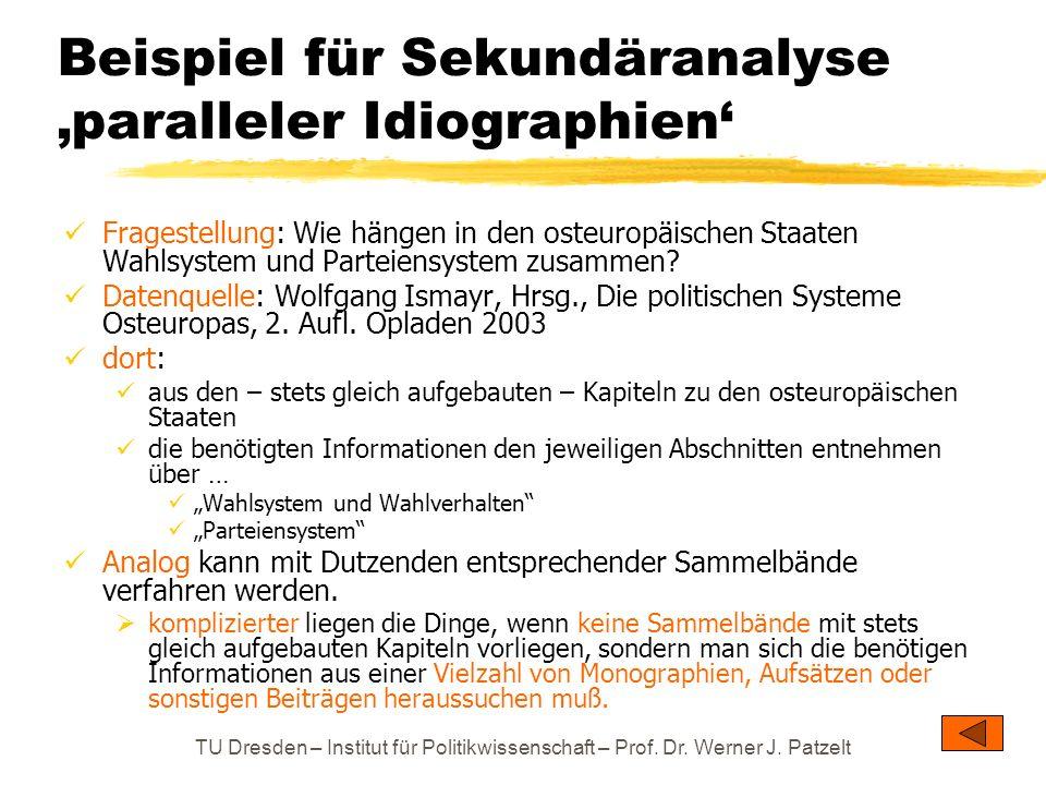 TU Dresden – Institut für Politikwissenschaft – Prof. Dr. Werner J. Patzelt Beispiel für Sekundäranalyse paralleler Idiographien Fragestellung: Wie hä