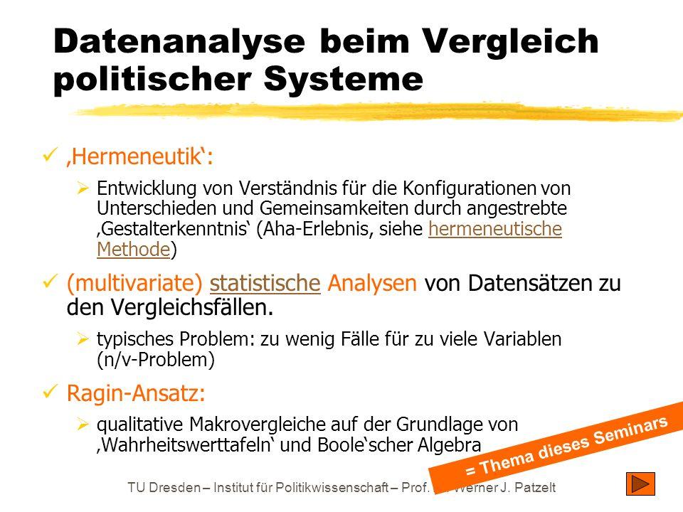 TU Dresden – Institut für Politikwissenschaft – Prof. Dr. Werner J. Patzelt Datenanalyse beim Vergleich politischer Systeme Hermeneutik: Entwicklung v