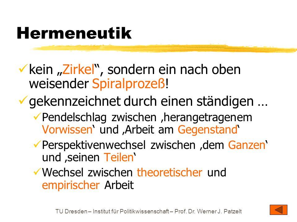 TU Dresden – Institut für Politikwissenschaft – Prof. Dr. Werner J. Patzelt Hermeneutik kein Zirkel, sondern ein nach oben weisender Spiralprozeß! gek