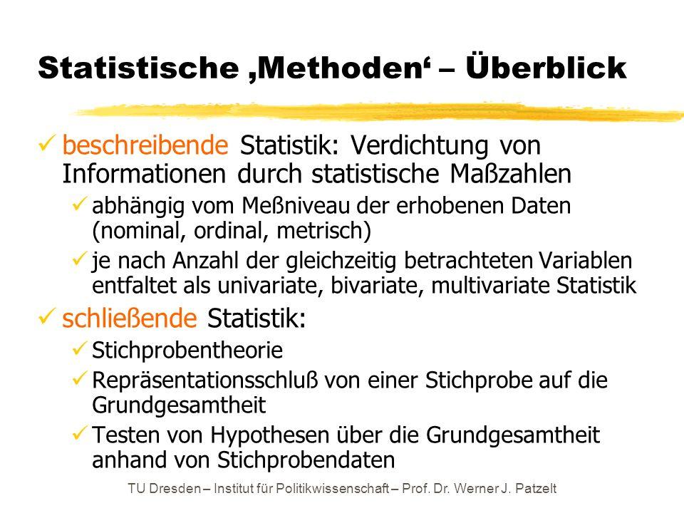 TU Dresden – Institut für Politikwissenschaft – Prof. Dr. Werner J. Patzelt Statistische Methoden – Überblick beschreibende Statistik: Verdichtung von