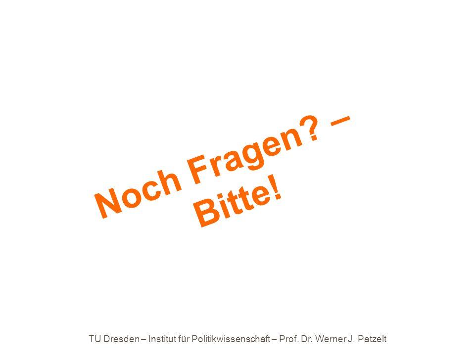TU Dresden – Institut für Politikwissenschaft – Prof. Dr. Werner J. Patzelt Noch Fragen? – Bitte!