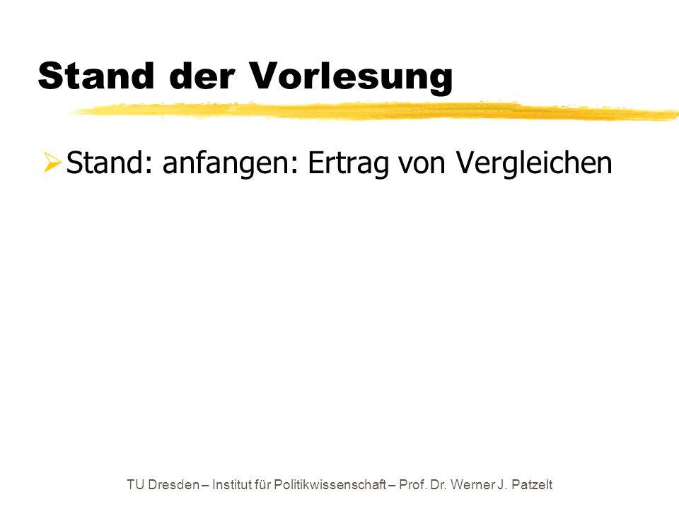 TU Dresden – Institut für Politikwissenschaft – Prof. Dr. Werner J. Patzelt Stand der Vorlesung Stand: anfangen: Ertrag von Vergleichen