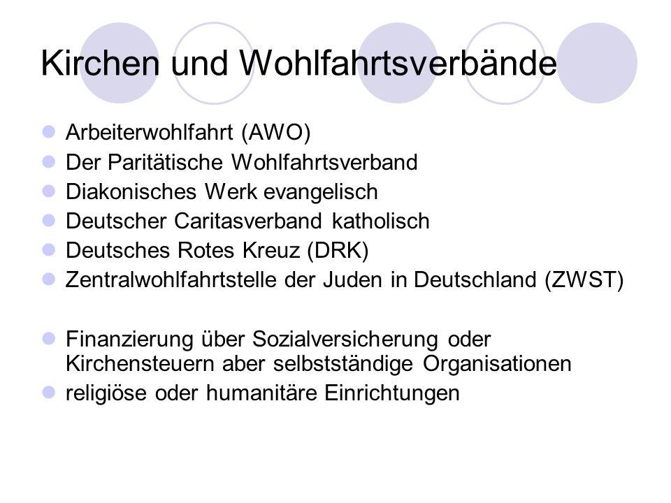Kirchen und Wohlfahrtsverbände Arbeiterwohlfahrt (AWO) Der Paritätische Wohlfahrtsverband Diakonisches Werk evangelisch Deutscher Caritasverband katho