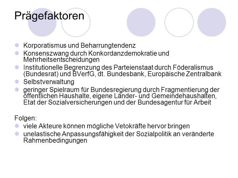 Prägefaktoren Korporatismus und Beharrungtendenz Konsenszwang durch Konkordanzdemokratie und Mehrheitsentscheidungen Institutionelle Begrenzung des Parteienstaat durch Föderalismus (Bundesrat) und BVerfG, dt.
