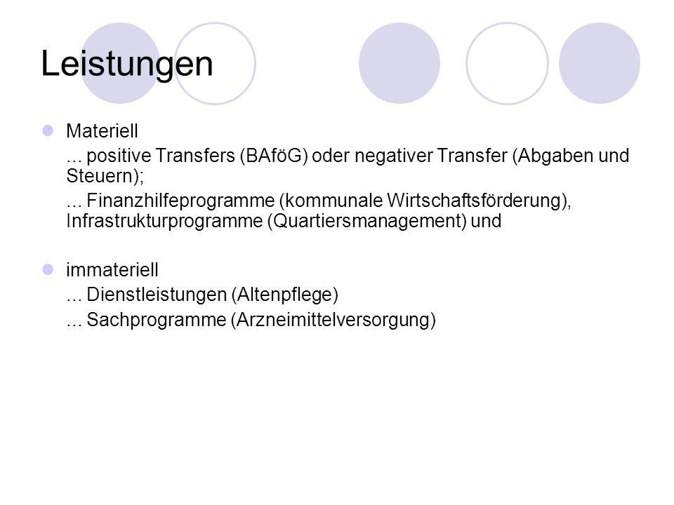 Leistungen Materiell... positive Transfers (BAföG) oder negativer Transfer (Abgaben und Steuern);... Finanzhilfeprogramme (kommunale Wirtschaftsförder