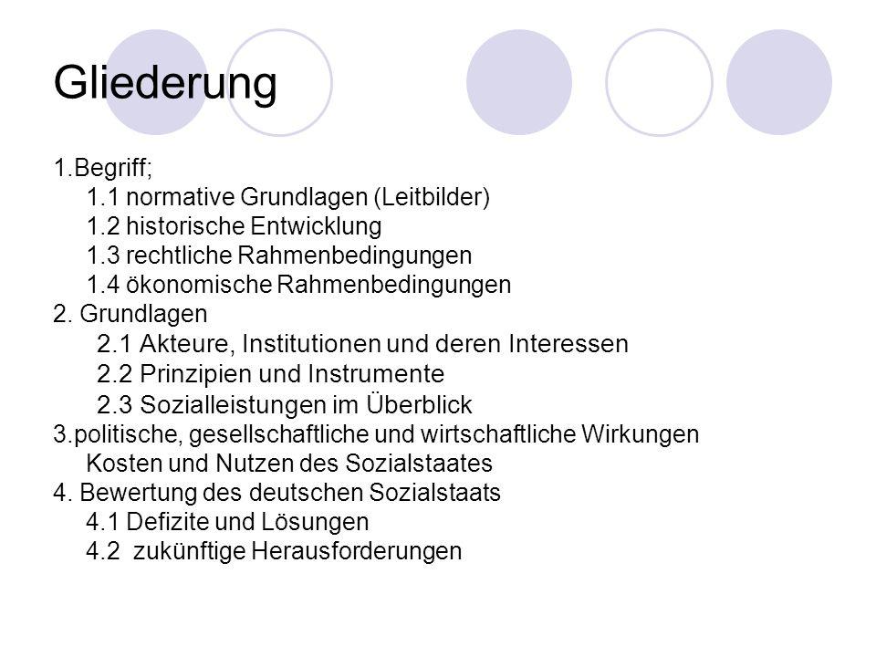 Gliederung 1.Begriff; 1.1 normative Grundlagen (Leitbilder) 1.2 historische Entwicklung 1.3 rechtliche Rahmenbedingungen 1.4 ökonomische Rahmenbedingungen 2.
