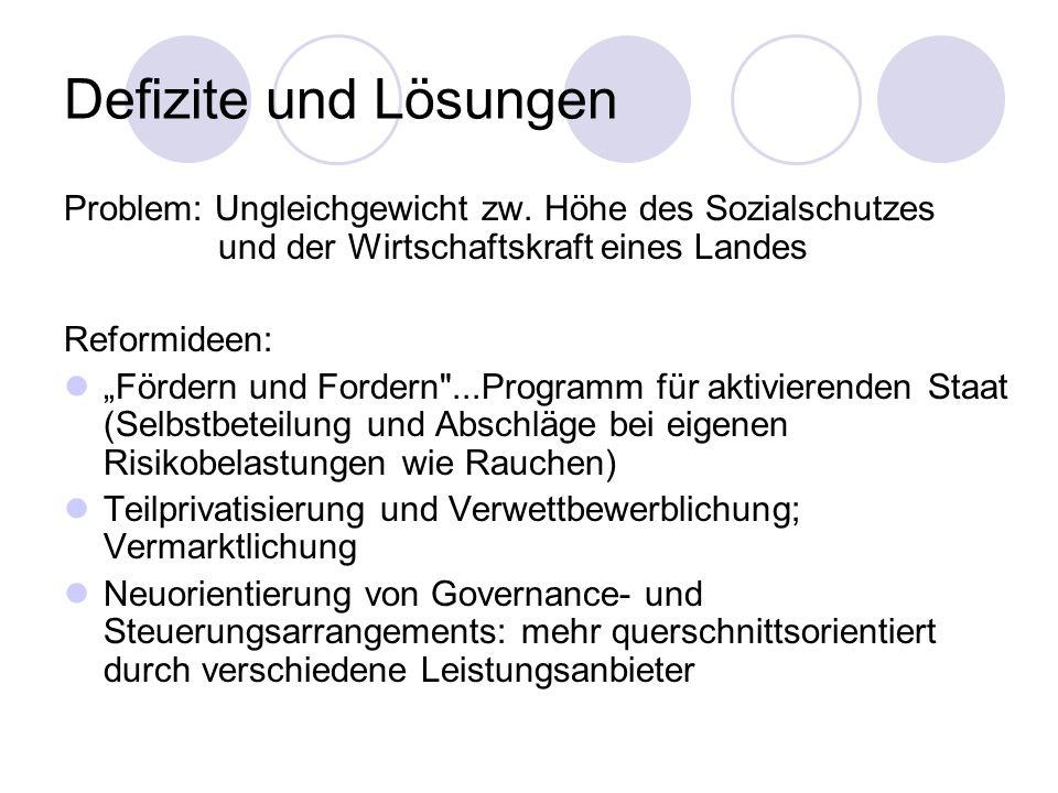 Defizite und Lösungen Problem: Ungleichgewicht zw. Höhe des Sozialschutzes und der Wirtschaftskraft eines Landes Reformideen: Fördern und Fordern