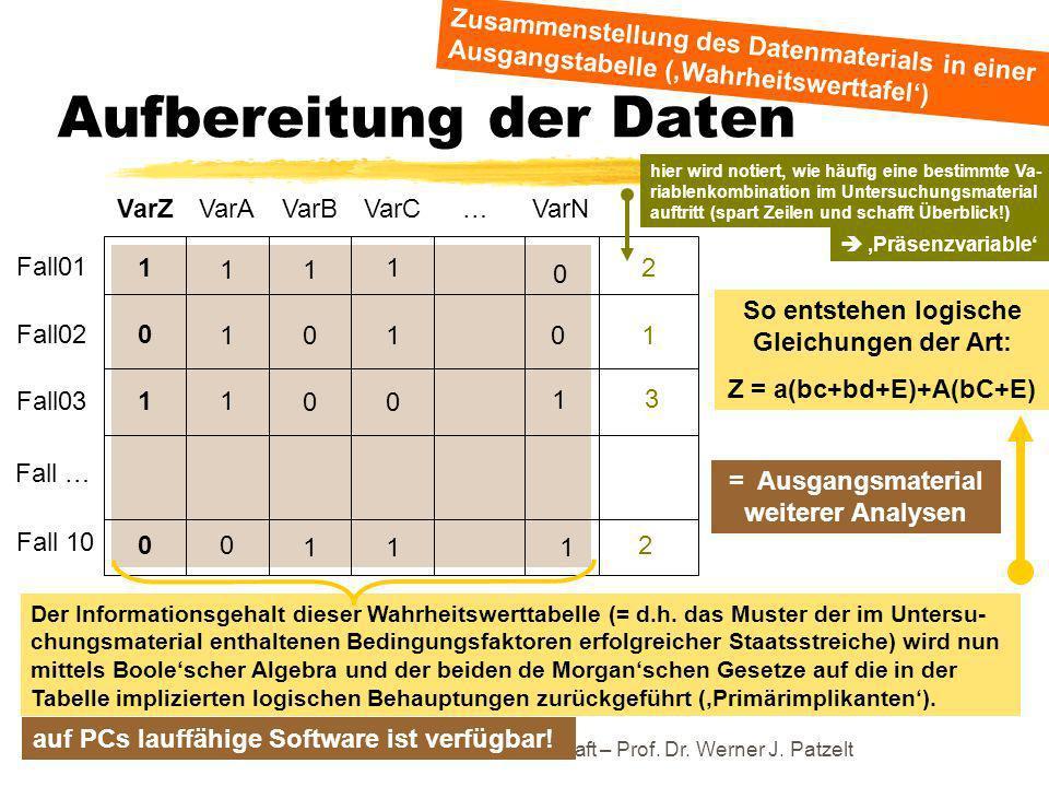 TU Dresden – Institut für Politikwissenschaft – Prof. Dr. Werner J. Patzelt Aufbereitung der Daten Zusammenstellung des Datenmaterials in einer Ausgan
