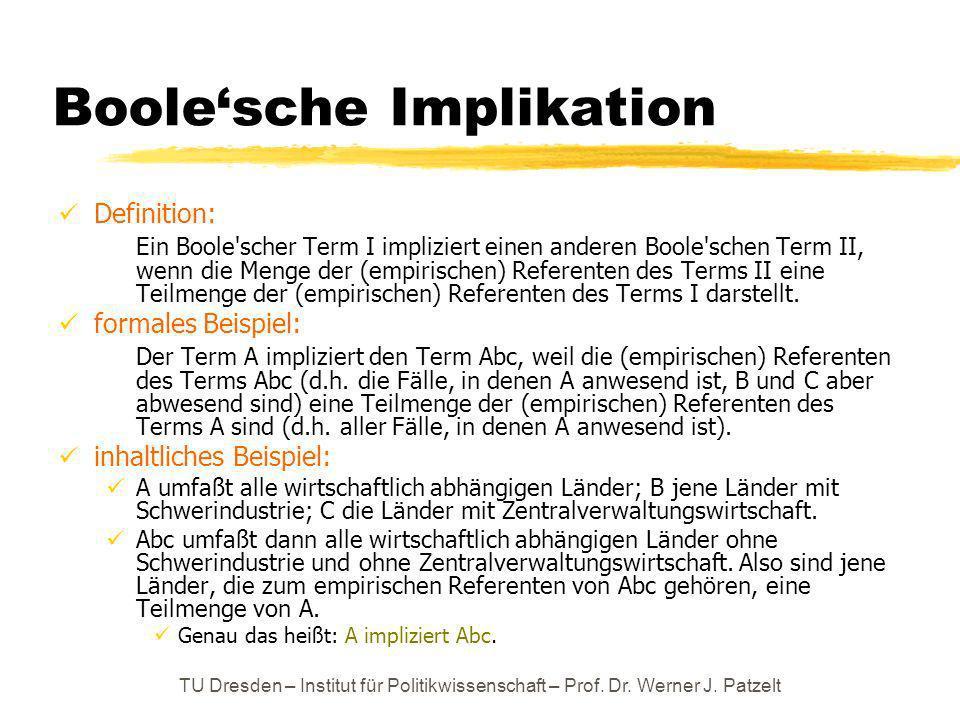TU Dresden – Institut für Politikwissenschaft – Prof. Dr. Werner J. Patzelt Boolesche Implikation Definition: Ein Boole'scher Term I impliziert einen