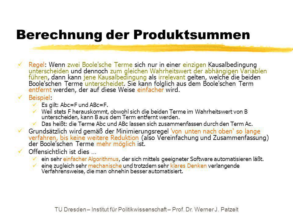 TU Dresden – Institut für Politikwissenschaft – Prof. Dr. Werner J. Patzelt Berechnung der Produktsummen Regel: Wenn zwei Boole'sche Terme sich nur in