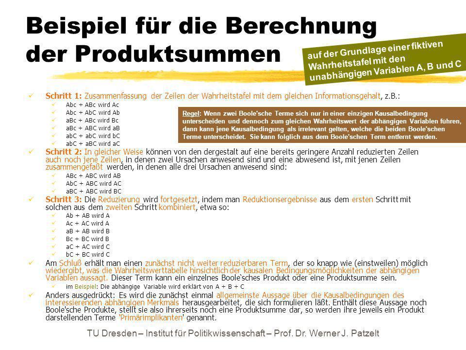 TU Dresden – Institut für Politikwissenschaft – Prof. Dr. Werner J. Patzelt Beispiel für die Berechnung der Produktsummen Schritt 1: Zusammenfassung d