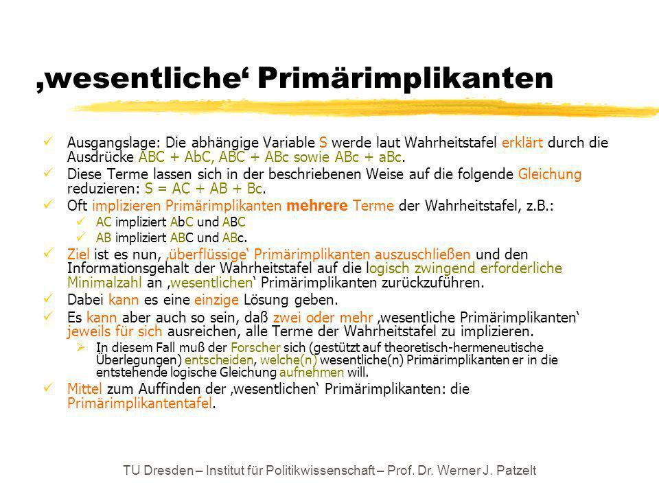 TU Dresden – Institut für Politikwissenschaft – Prof. Dr. Werner J. Patzelt wesentliche Primärimplikanten Ausgangslage: Die abhängige Variable S werde
