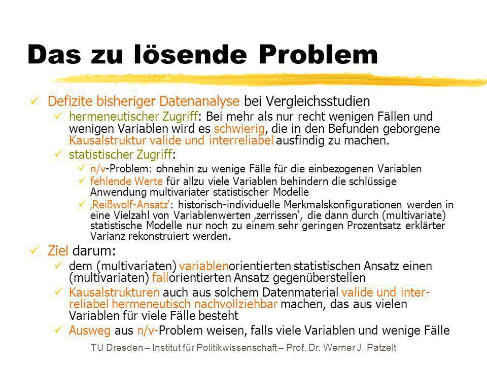 TU Dresden – Institut für Politikwissenschaft – Prof. Dr. Werner J. Patzelt Das zu lösende Problem Defizite bisheriger Datenanalyse bei Vergleichsstud