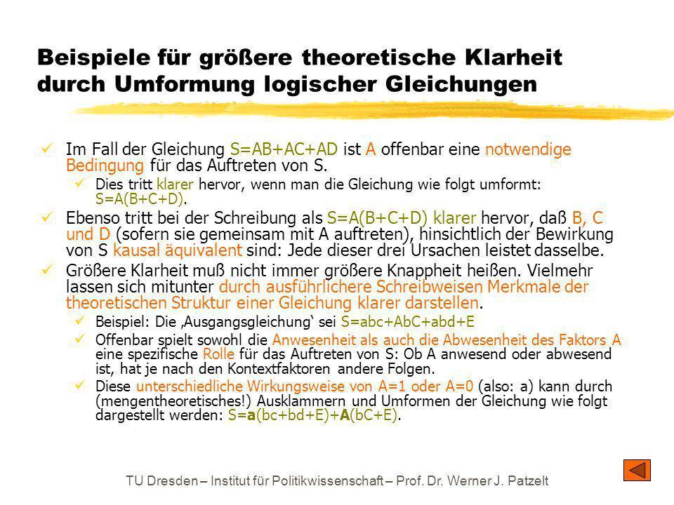 TU Dresden – Institut für Politikwissenschaft – Prof. Dr. Werner J. Patzelt Beispiele für größere theoretische Klarheit durch Umformung logischer Glei