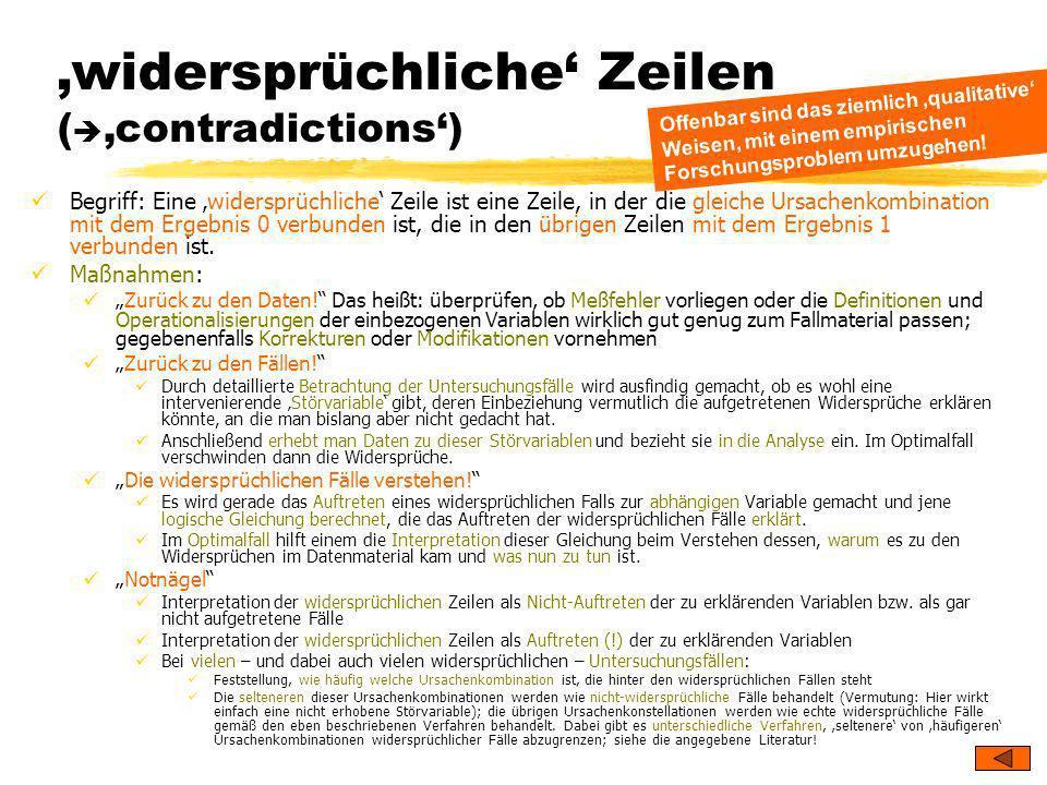 TU Dresden – Institut für Politikwissenschaft – Prof. Dr. Werner J. Patzelt widersprüchliche Zeilen ( contradictions) Begriff: Eine widersprüchliche Z