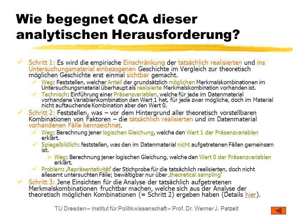 TU Dresden – Institut für Politikwissenschaft – Prof. Dr. Werner J. Patzelt Wie begegnet QCA dieser analytischen Herausforderung? Schritt 1: Es wird d
