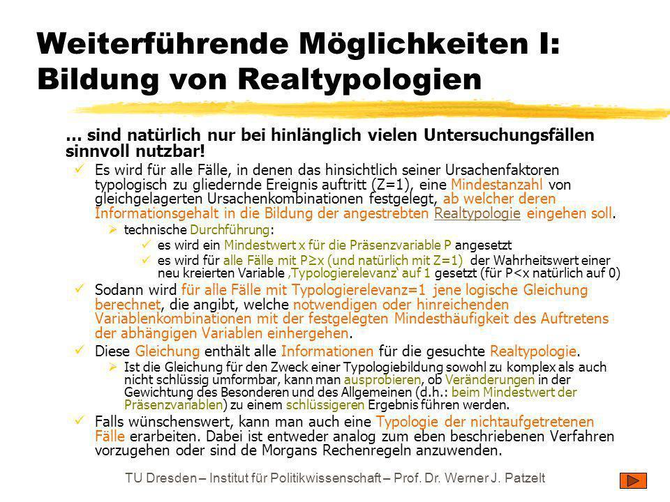 TU Dresden – Institut für Politikwissenschaft – Prof. Dr. Werner J. Patzelt Weiterführende Möglichkeiten I: Bildung von Realtypologien … sind natürlic
