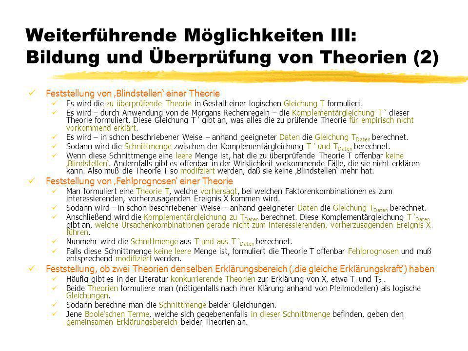TU Dresden – Institut für Politikwissenschaft – Prof. Dr. Werner J. Patzelt Weiterführende Möglichkeiten III: Bildung und Überprüfung von Theorien (2)