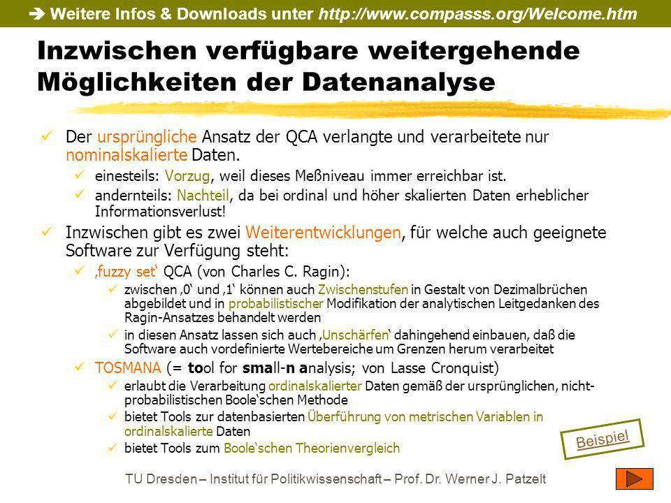 TU Dresden – Institut für Politikwissenschaft – Prof. Dr. Werner J. Patzelt Inzwischen verfügbare weitergehende Möglichkeiten der Datenanalyse Der urs