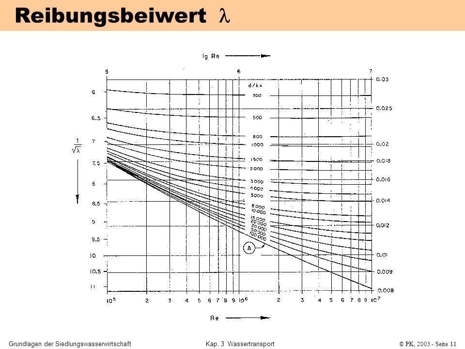 Grundlagen der SiedlungswasserwirtschaftKap. 3 Wassertransport© PK, 2005 - Seite 11 Reibungsbeiwert