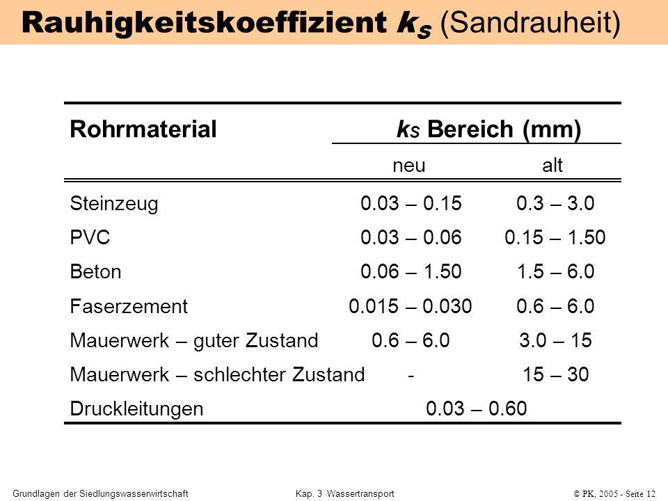 Grundlagen der SiedlungswasserwirtschaftKap. 3 Wassertransport© PK, 2005 - Seite 12 Rauhigkeitskoeffizient k S (Sandrauheit) Rohrmaterialk S Bereich (