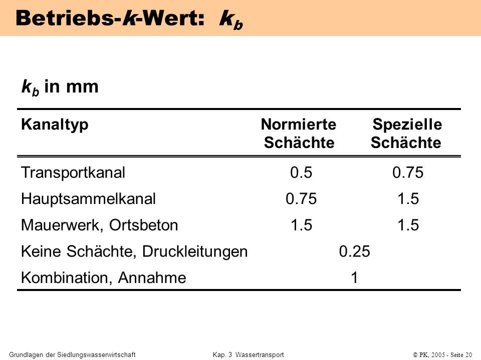 Grundlagen der SiedlungswasserwirtschaftKap. 3 Wassertransport© PK, 2005 - Seite 20 Betriebs-k-Wert: k b KanaltypNormierte Schächte Spezielle Schächte