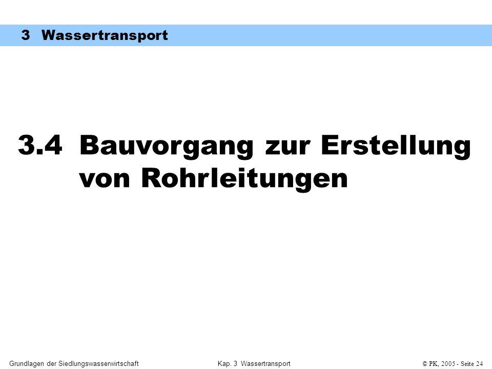 Grundlagen der SiedlungswasserwirtschaftKap. 3 Wassertransport© PK, 2005 - Seite 24 3.4 Bauvorgang zur Erstellung von Rohrleitungen 3 Wassertransport