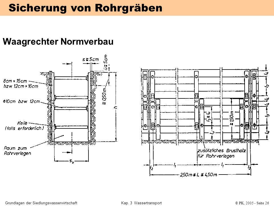 Grundlagen der SiedlungswasserwirtschaftKap. 3 Wassertransport© PK, 2005 - Seite 26 Sicherung von Rohrgräben Waagrechter Normverbau
