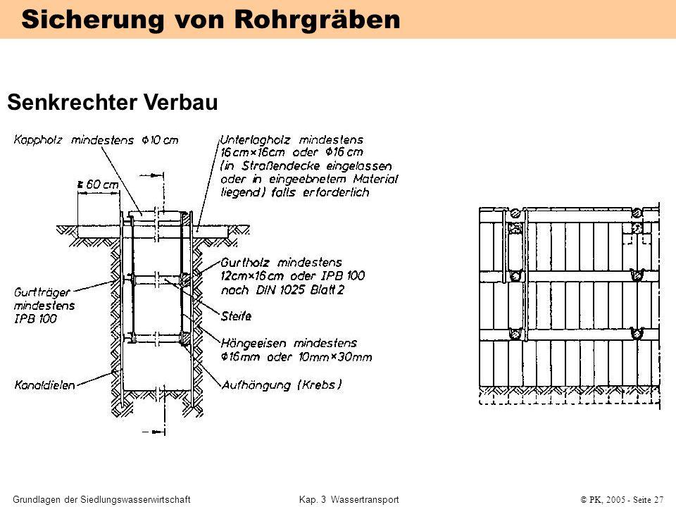 Grundlagen der SiedlungswasserwirtschaftKap. 3 Wassertransport© PK, 2005 - Seite 27 Sicherung von Rohrgräben Senkrechter Verbau