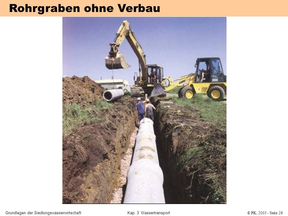 Grundlagen der SiedlungswasserwirtschaftKap. 3 Wassertransport© PK, 2005 - Seite 29 Rohrgraben ohne Verbau
