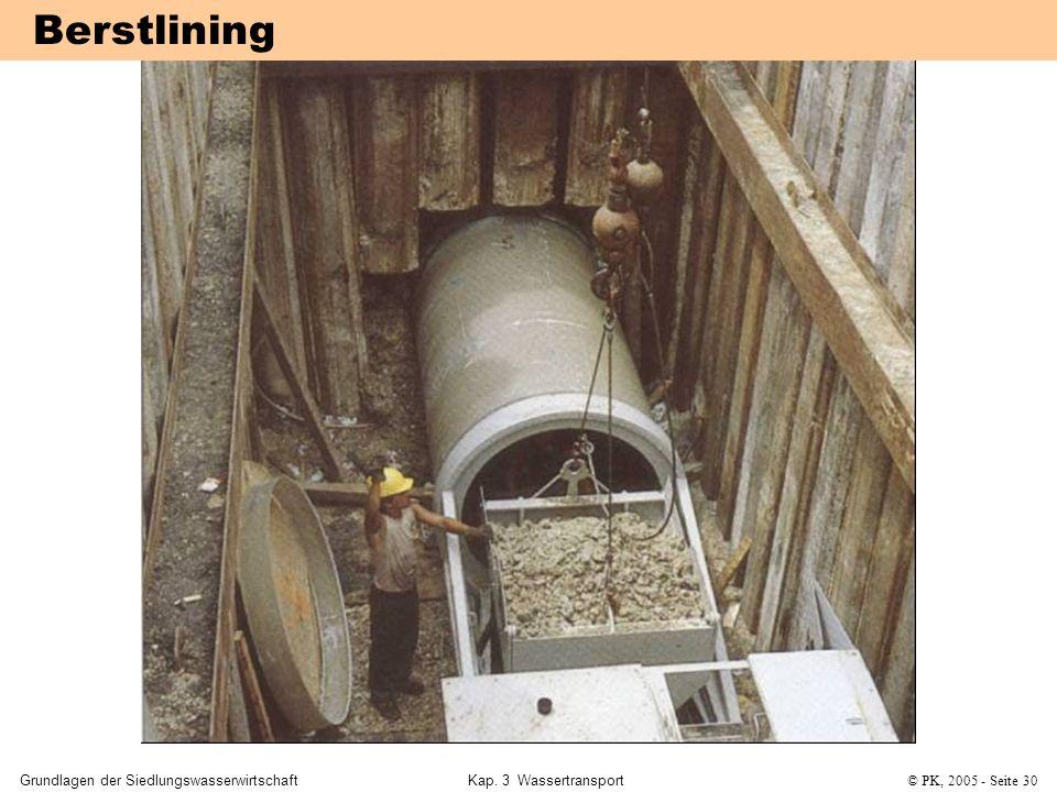 Grundlagen der SiedlungswasserwirtschaftKap. 3 Wassertransport© PK, 2005 - Seite 30 Berstlining