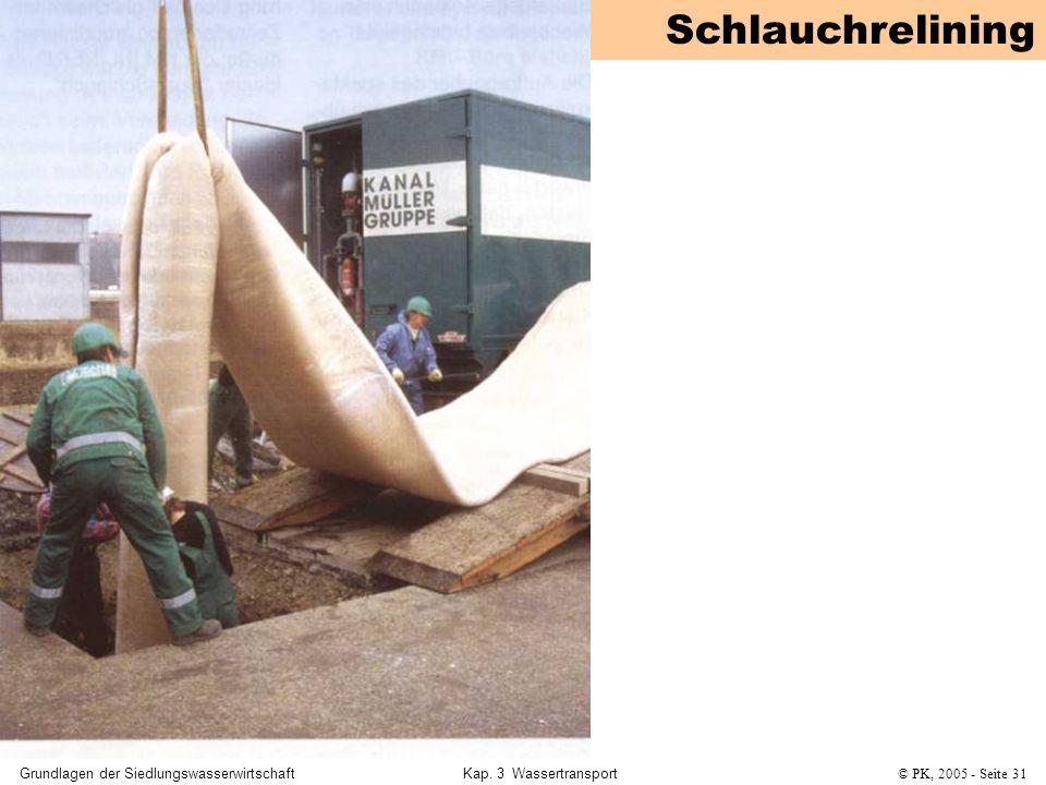 Grundlagen der SiedlungswasserwirtschaftKap. 3 Wassertransport© PK, 2005 - Seite 31 Schlauchrelining