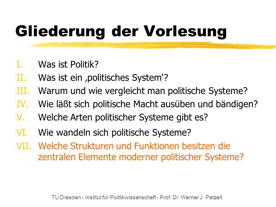 TU Dresden - Institut für Politikwissenschaft - Prof. Dr. Werner J. Patzelt Gliederung der Vorlesung I.Was ist Politik? II.Was ist ein politisches Sys
