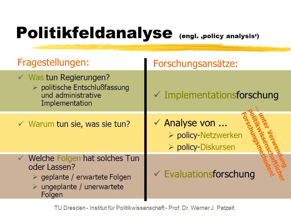 TU Dresden - Institut für Politikwissenschaft - Prof. Dr. Werner J. Patzelt Politikfeldanalyse (engl. policy analysis) Fragestellungen: Was tun Regier