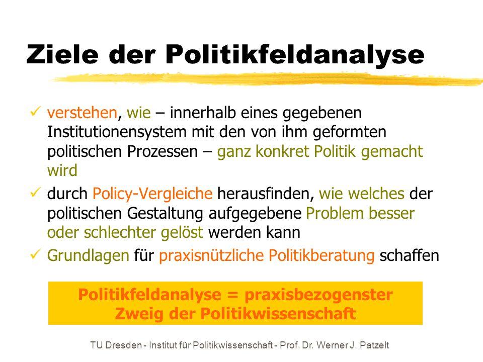 TU Dresden - Institut für Politikwissenschaft - Prof. Dr. Werner J. Patzelt Ziele der Politikfeldanalyse verstehen, wie – innerhalb eines gegebenen In
