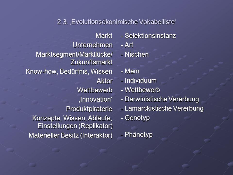 2.3. Evolutionsökonimische Vokabelliste MarktUnternehmen Marktsegment/Marktlücke/ Zukunftsmarkt Know-how, Bedürfnis, Wissen AktorWettbewerbInnovationP