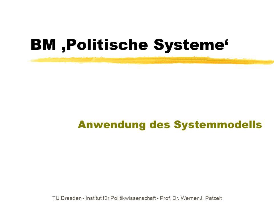 TU Dresden - Institut für Politikwissenschaft - Prof. Dr. Werner J. Patzelt BM Politische Systeme Anwendung des Systemmodells