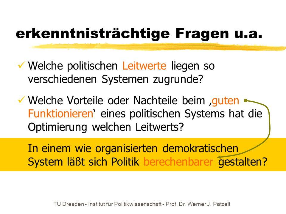 TU Dresden - Institut für Politikwissenschaft - Prof. Dr. Werner J. Patzelt erkenntnisträchtige Fragen u.a. Welche politischen Leitwerte liegen so ver