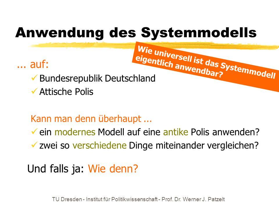 TU Dresden - Institut für Politikwissenschaft - Prof. Dr. Werner J. Patzelt Anwendung des Systemmodells... auf: Bundesrepublik Deutschland Attische Po
